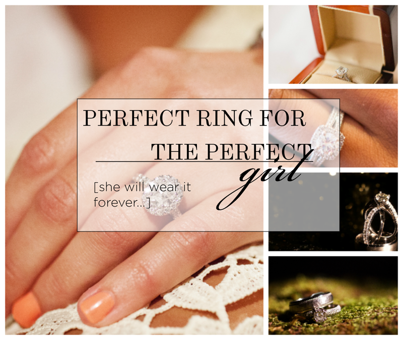 Finding The Perfect Ring to Propose