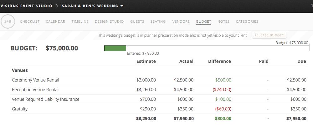 venue budget