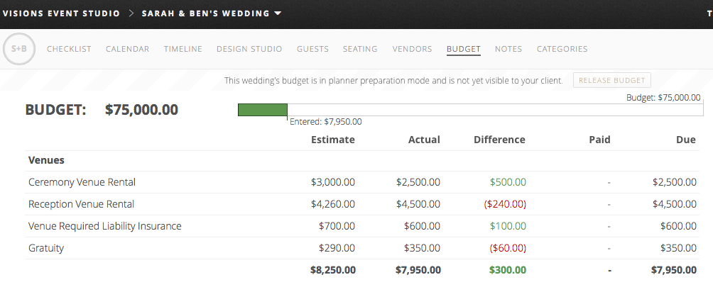 how much of your wedding budget should go towards the venue